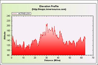 ElevationGraph.aspx