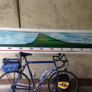 2. Tunnel chart